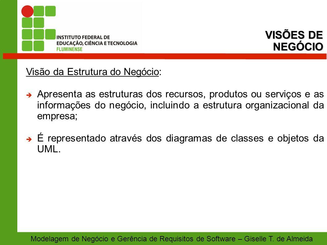 VISÕES DE NEGÓCIO Visão da Estrutura do Negócio: