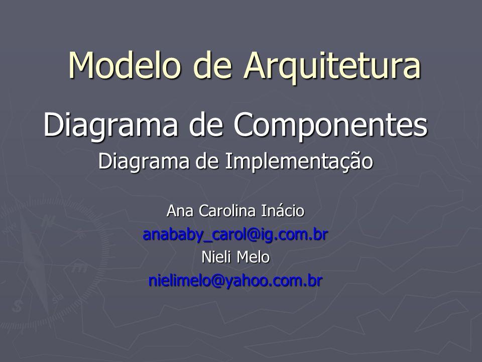 Modelo de Arquitetura Diagrama de Componentes