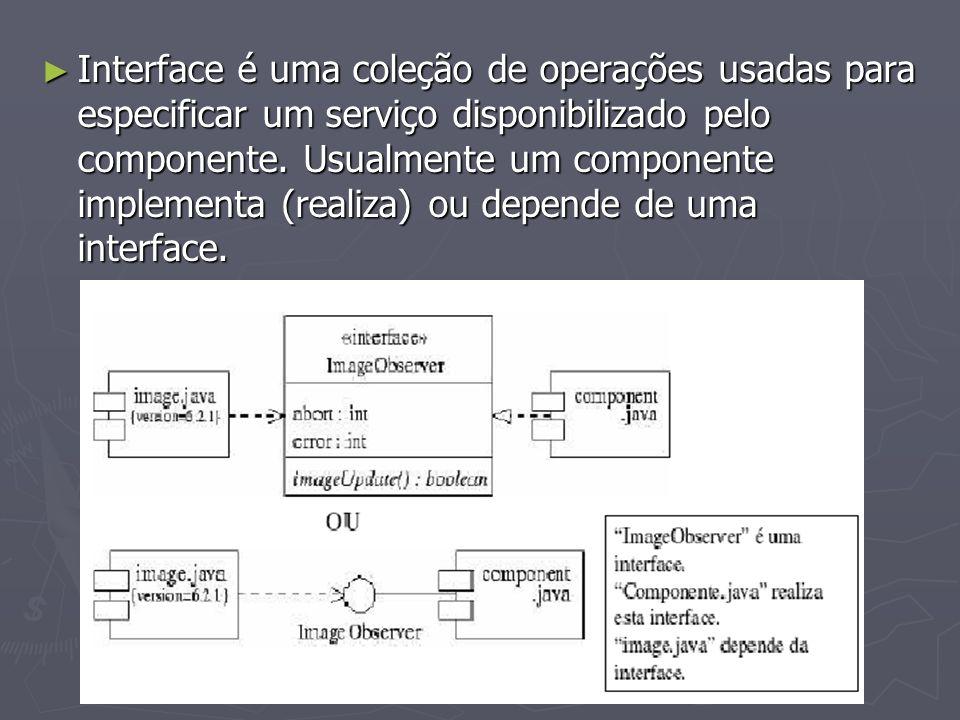 Interface é uma coleção de operações usadas para especificar um serviço disponibilizado pelo componente.