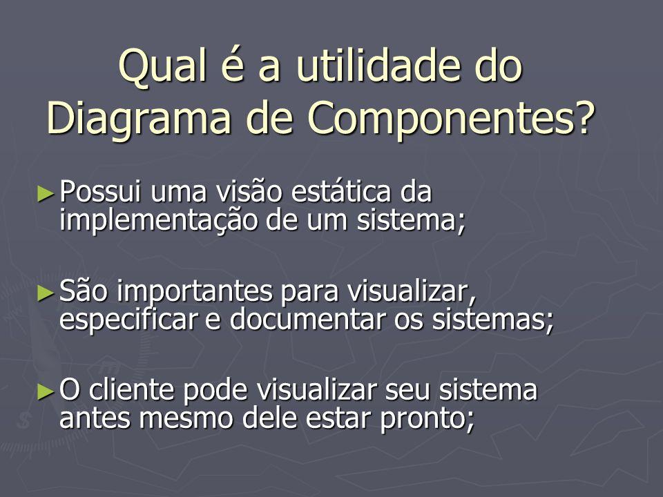 Qual é a utilidade do Diagrama de Componentes