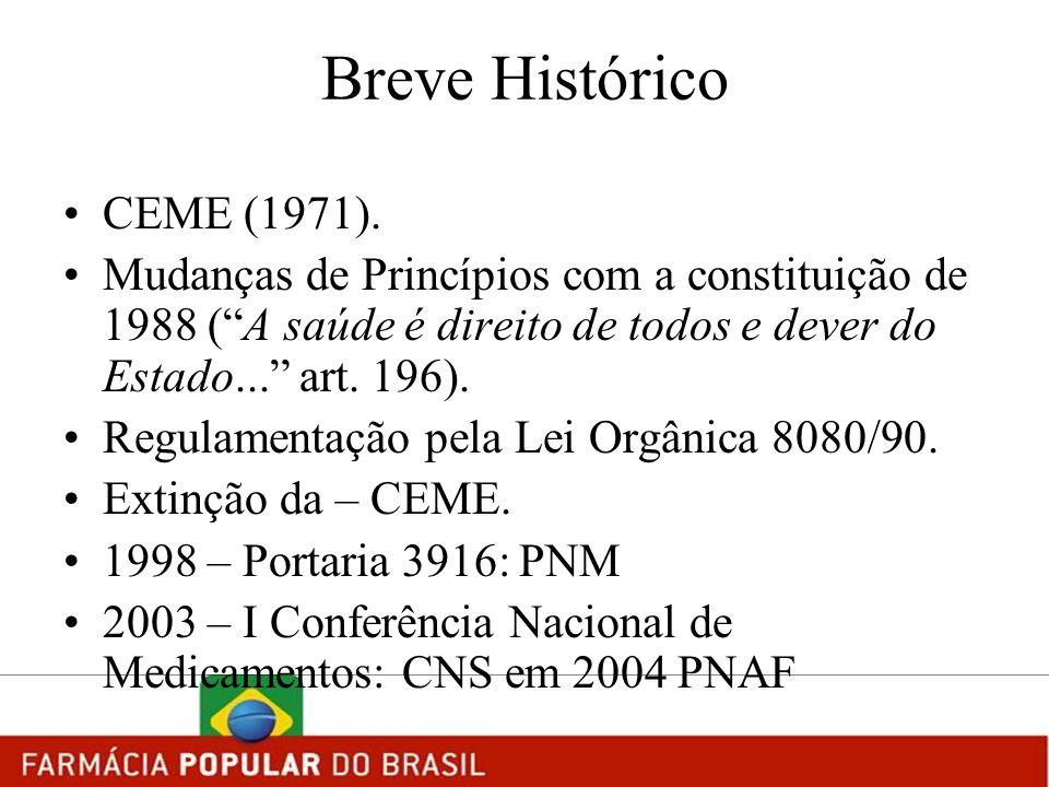 Breve Histórico CEME (1971).
