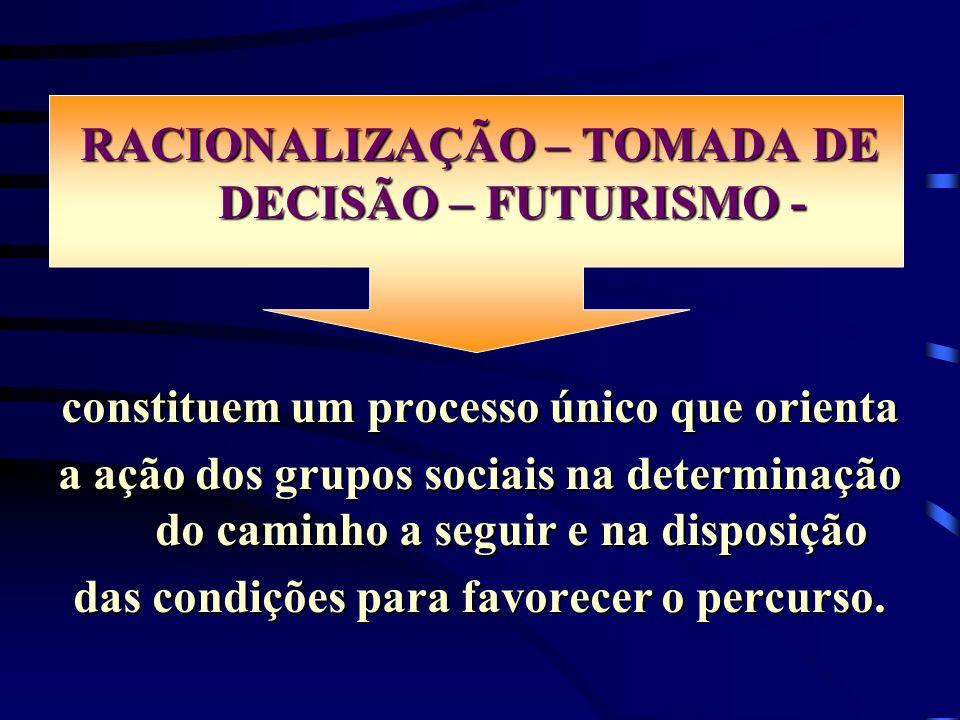 RACIONALIZAÇÃO – TOMADA DE DECISÃO – FUTURISMO -