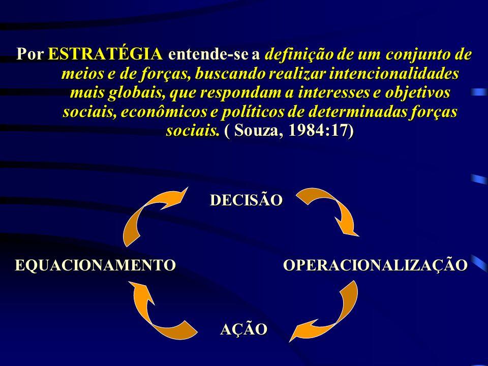 Por ESTRATÉGIA entende-se a definição de um conjunto de meios e de forças, buscando realizar intencionalidades mais globais, que respondam a interesses e objetivos sociais, econômicos e políticos de determinadas forças sociais. ( Souza, 1984:17)