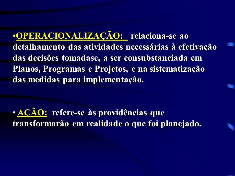OPERACIONALIZAÇÃO: relaciona-se ao detalhamento das atividades necessárias à efetivação das decisões tomadase, a ser consubstanciada em Planos, Programas e Projetos, e na sistematização das medidas para implementação.