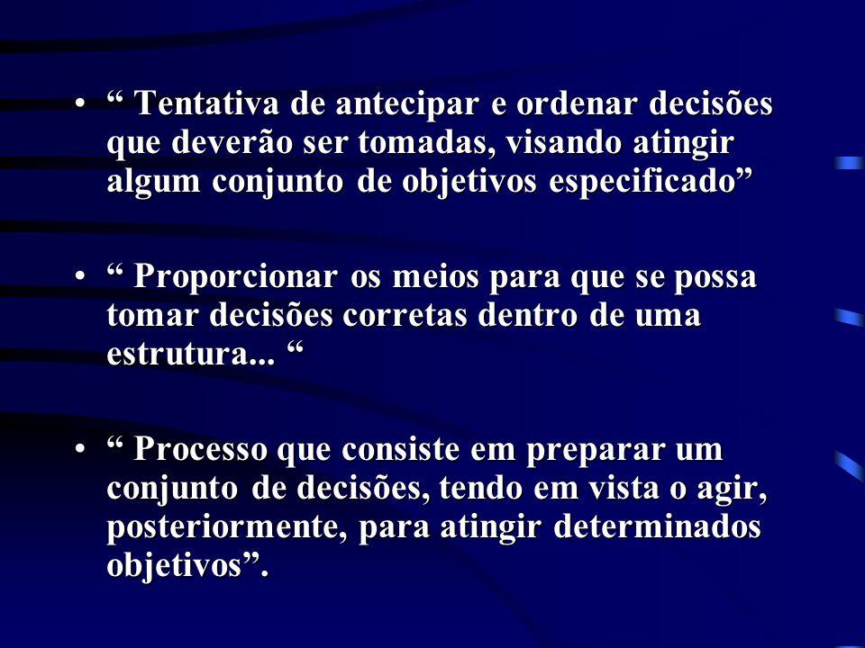 Tentativa de antecipar e ordenar decisões que deverão ser tomadas, visando atingir algum conjunto de objetivos especificado