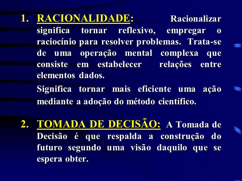 RACIONALIDADE: Racionalizar significa tornar reflexivo, empregar o raciocínio para resolver problemas. Trata-se de uma operação mental complexa que consiste em estabelecer relações entre elementos dados.