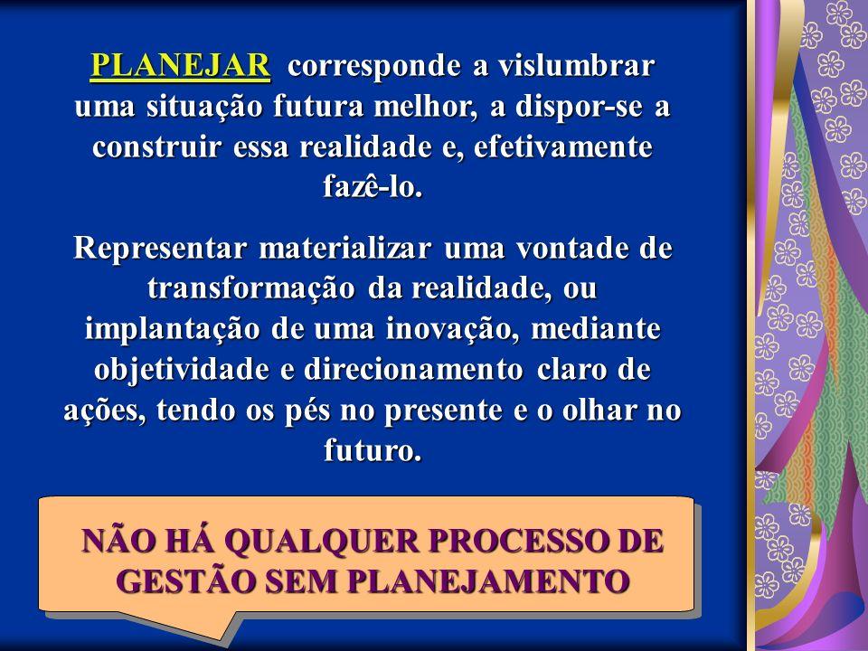 NÃO HÁ QUALQUER PROCESSO DE GESTÃO SEM PLANEJAMENTO