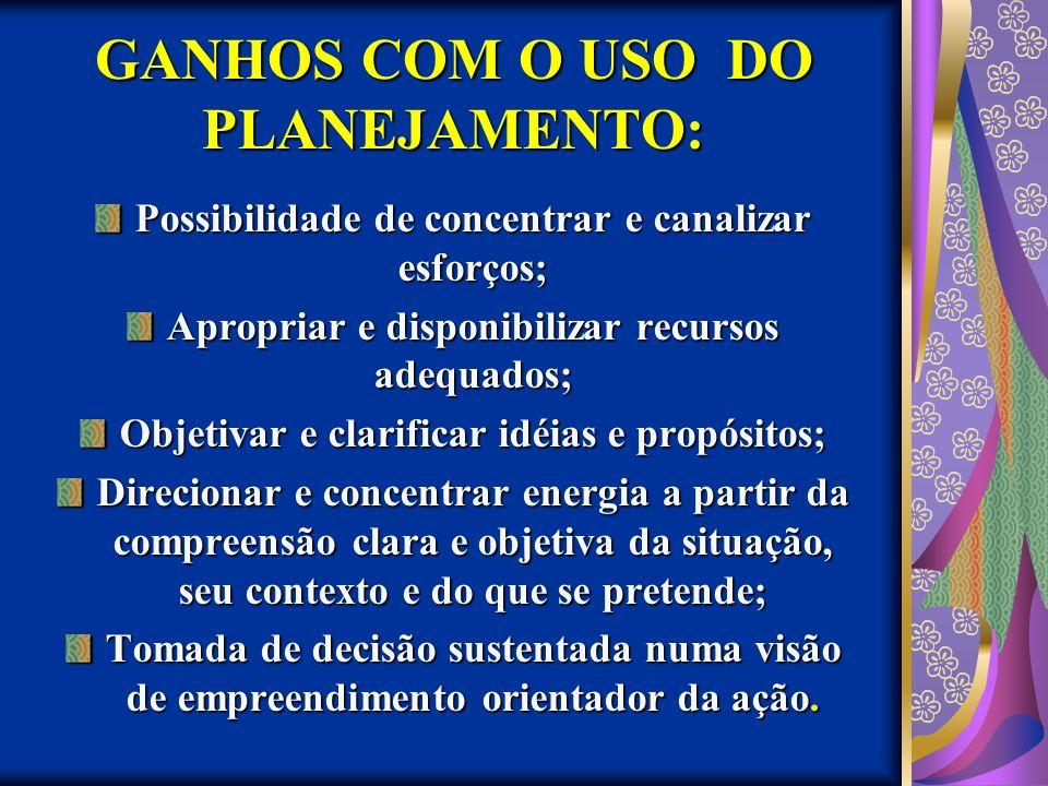 GANHOS COM O USO DO PLANEJAMENTO: