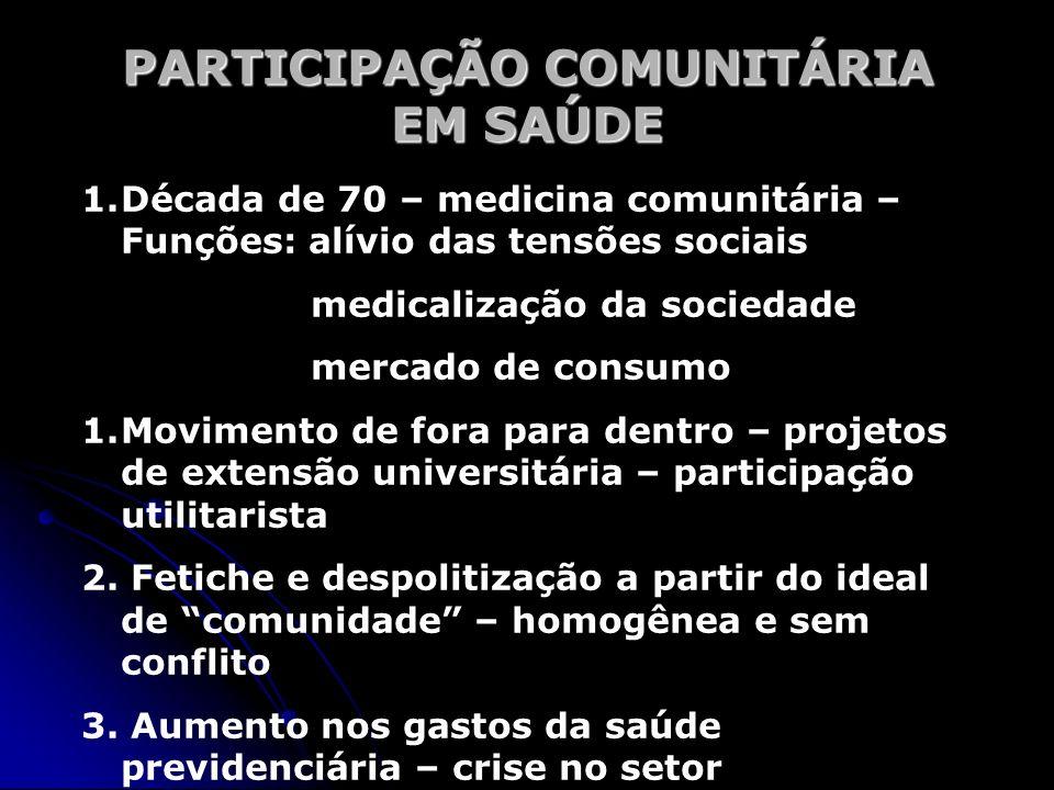 PARTICIPAÇÃO COMUNITÁRIA EM SAÚDE