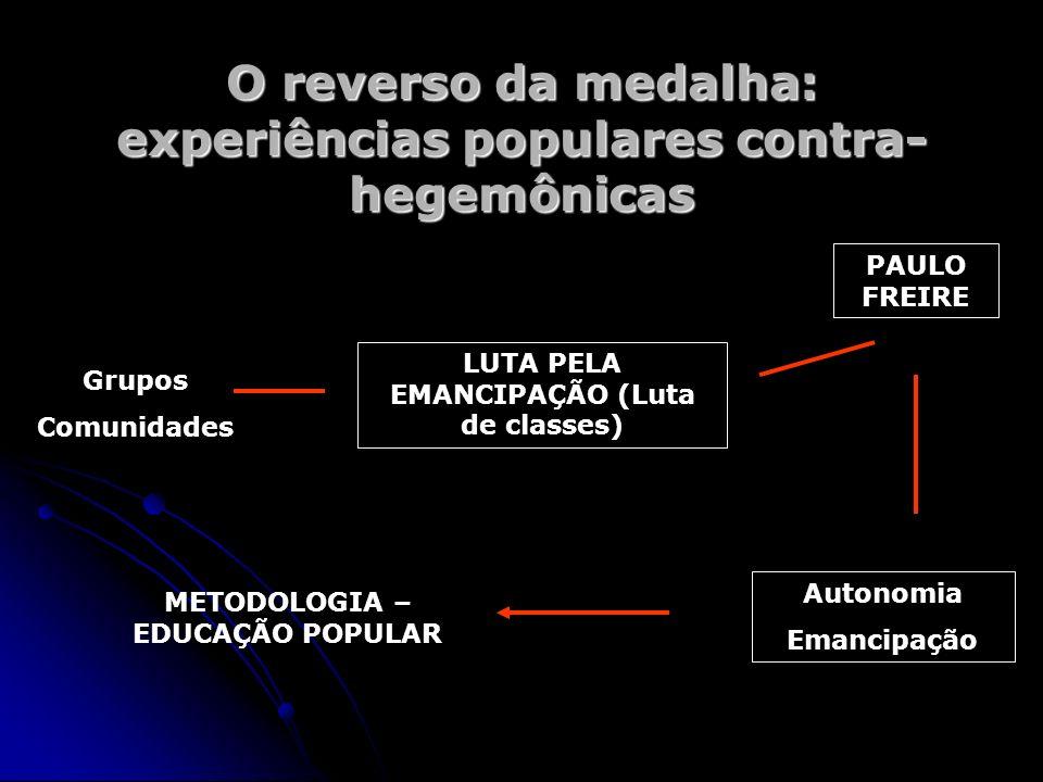 O reverso da medalha: experiências populares contra- hegemônicas