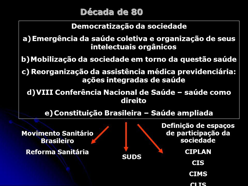 Década de 80 Democratização da sociedade