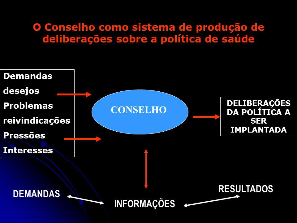 DELIBERAÇÕES DA POLÍTICA A SER IMPLANTADA
