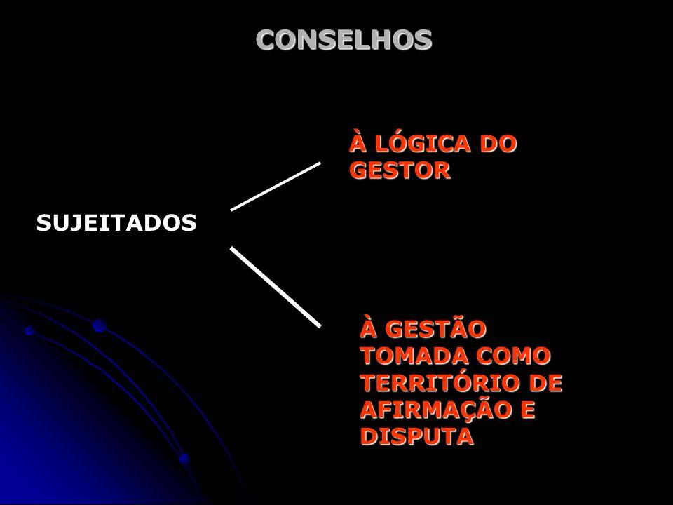 CONSELHOS À LÓGICA DO GESTOR SUJEITADOS