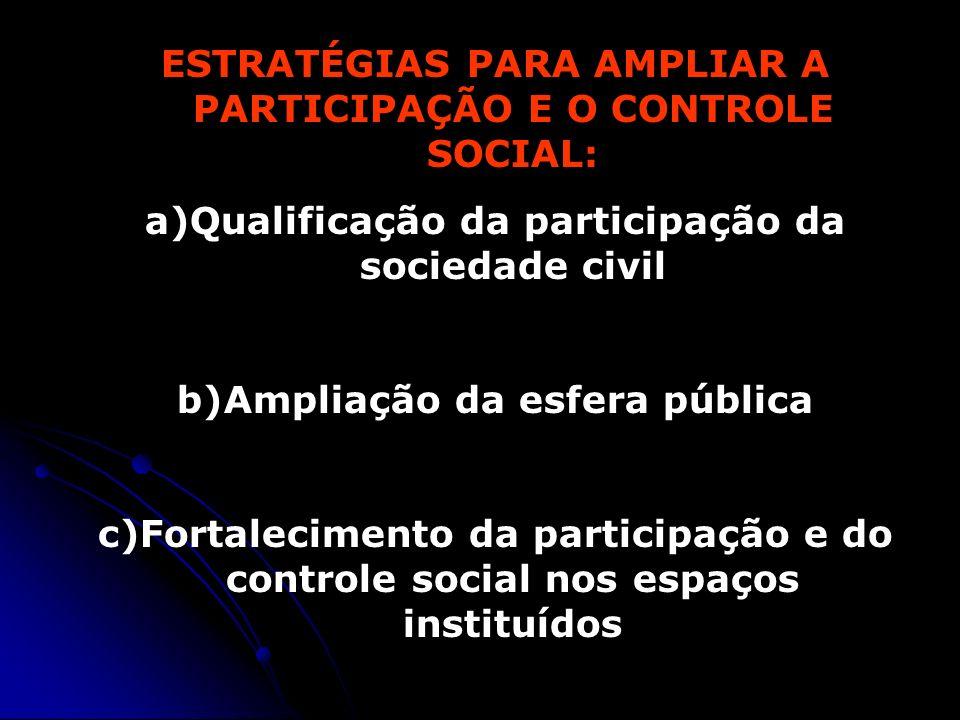 ESTRATÉGIAS PARA AMPLIAR A PARTICIPAÇÃO E O CONTROLE SOCIAL: