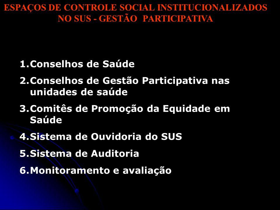 ESPAÇOS DE CONTROLE SOCIAL INSTITUCIONALIZADOS NO SUS - GESTÃO PARTICIPATIVA