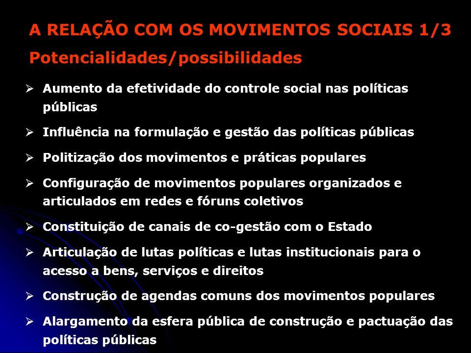 A RELAÇÃO COM OS MOVIMENTOS SOCIAIS 1/3 Potencialidades/possibilidades