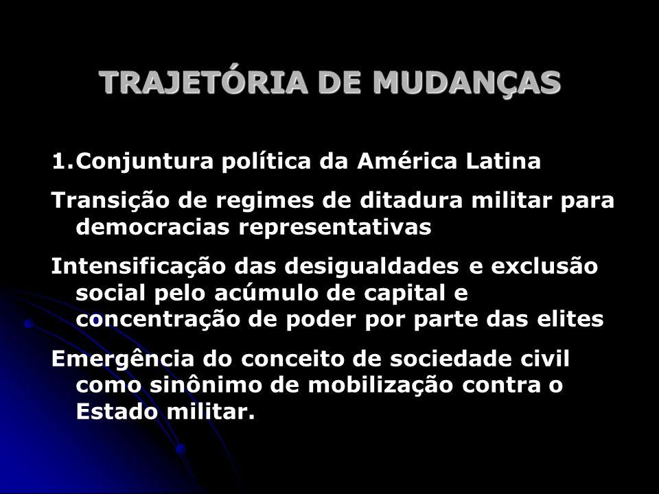 TRAJETÓRIA DE MUDANÇAS
