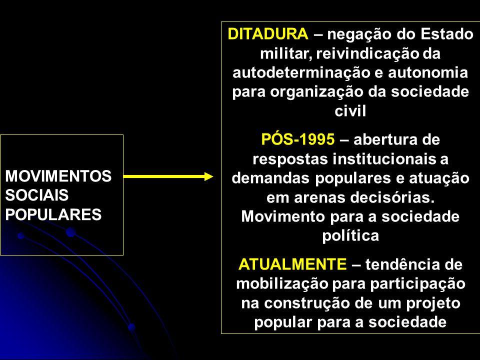 DITADURA – negação do Estado militar, reivindicação da autodeterminação e autonomia para organização da sociedade civil