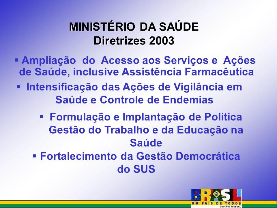 MINISTÉRIO DA SAÚDE Diretrizes 2003