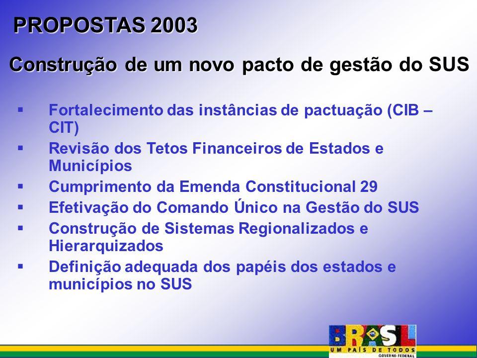 PROPOSTAS 2003 Construção de um novo pacto de gestão do SUS