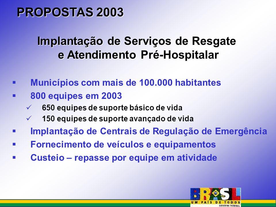 Implantação de Serviços de Resgate e Atendimento Pré-Hospitalar