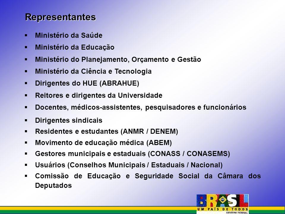 Representantes Ministério da Saúde Ministério da Educação