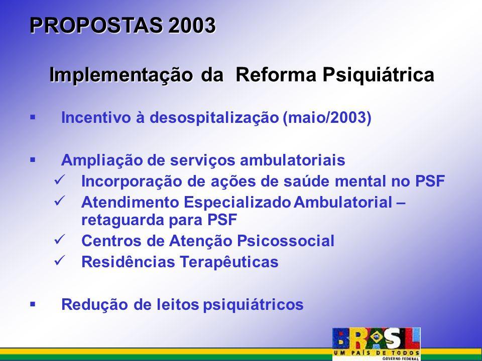 PROPOSTAS 2003 Implementação da Reforma Psiquiátrica