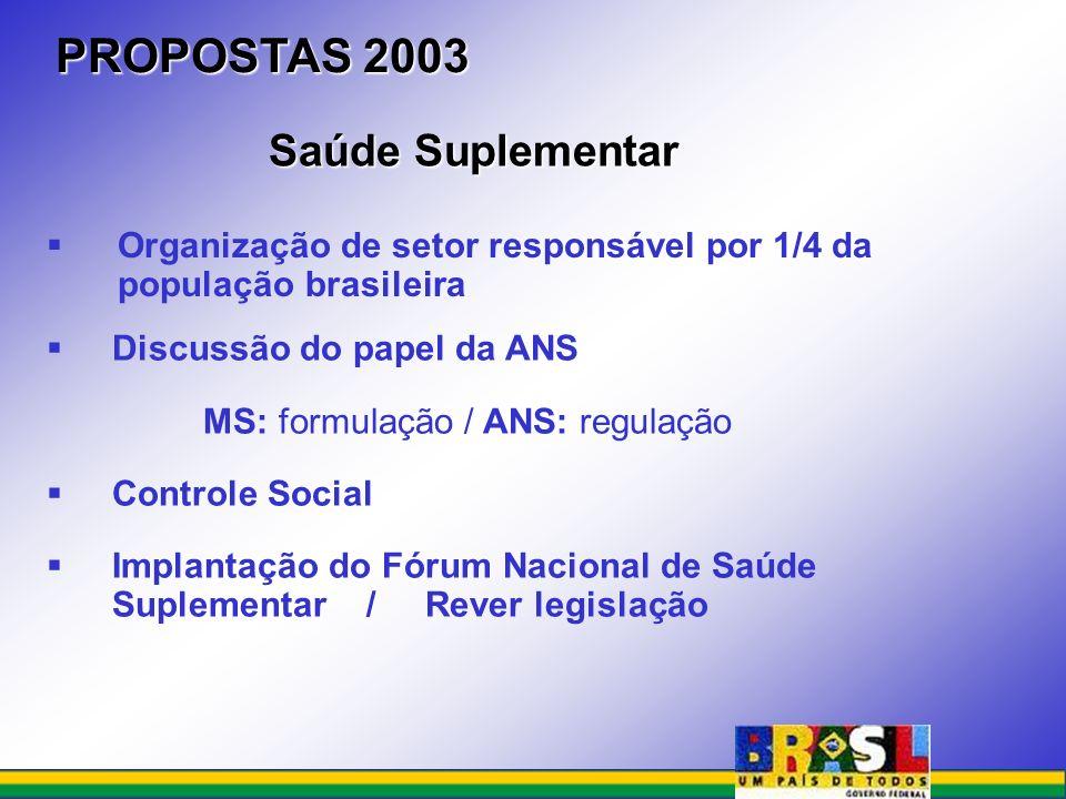 PROPOSTAS 2003 Saúde Suplementar