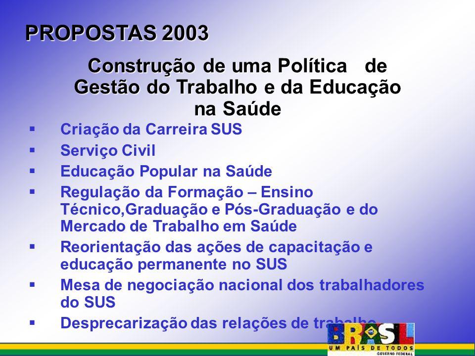 PROPOSTAS 2003 Construção de uma Política de Gestão do Trabalho e da Educação na Saúde. Criação da Carreira SUS.