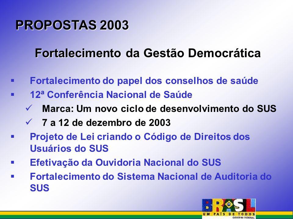 PROPOSTAS 2003 Fortalecimento da Gestão Democrática