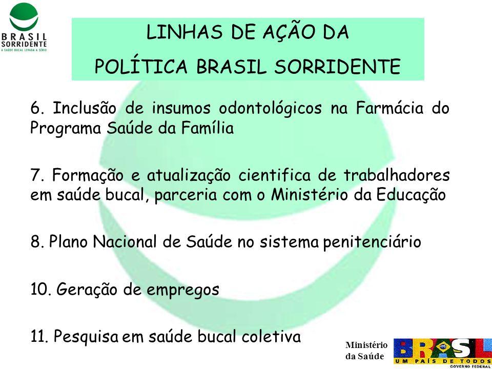 POLÍTICA BRASIL SORRIDENTE