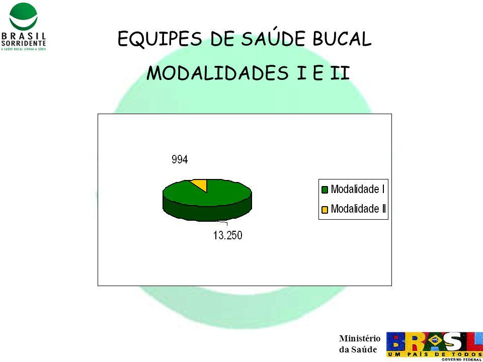 EQUIPES DE SAÚDE BUCAL MODALIDADES I E II
