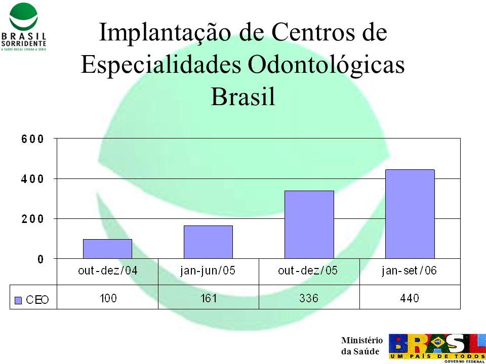 Implantação de Centros de Especialidades Odontológicas