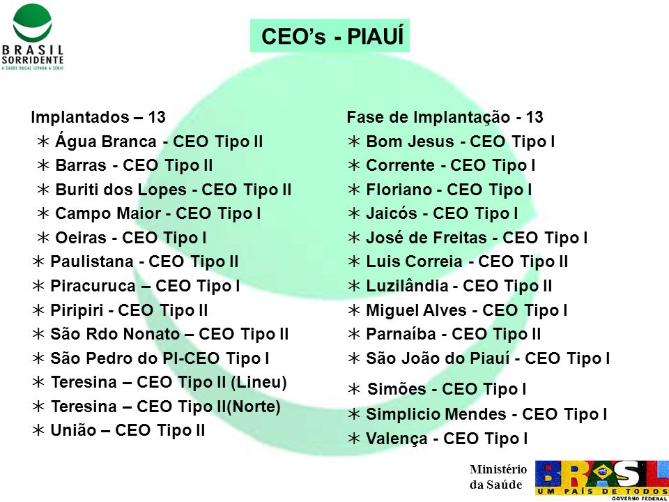 CEO's - PIAUÍ Implantados – 13  Água Branca - CEO Tipo II