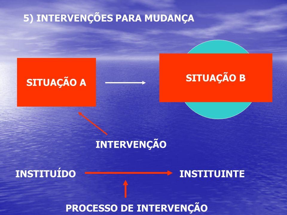 5) INTERVENÇÕES PARA MUDANÇA