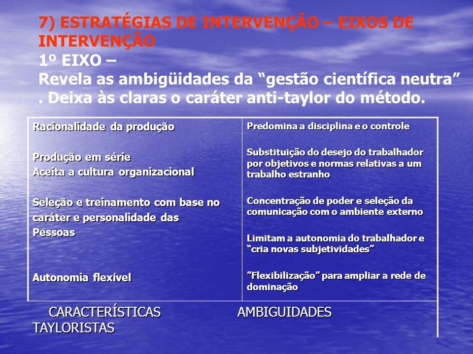 7) ESTRATÉGIAS DE INTERVENÇÃO – EIXOS DE INTERVENÇÃO 1º EIXO –