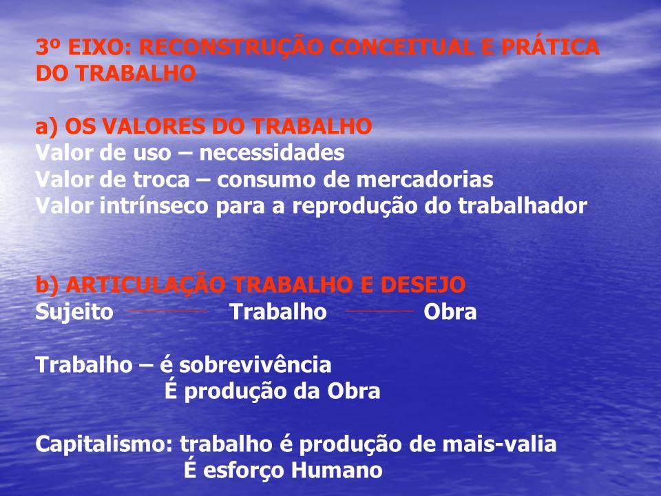 3º EIXO: RECONSTRUÇÃO CONCEITUAL E PRÁTICA DO TRABALHO