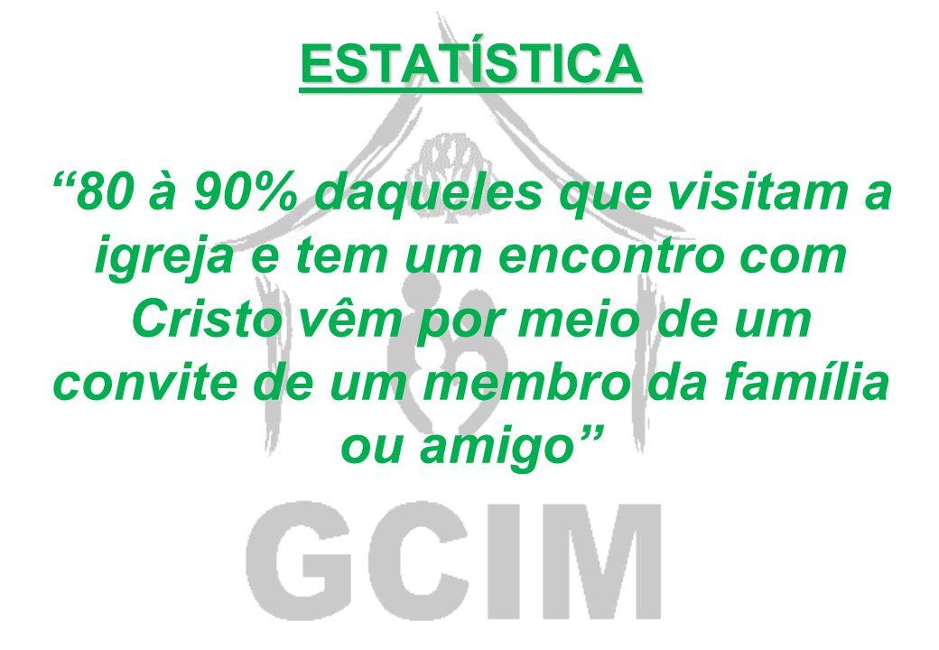 ESTATÍSTICA 80 à 90% daqueles que visitam a igreja e tem um encontro com Cristo vêm por meio de um convite de um membro da família ou amigo