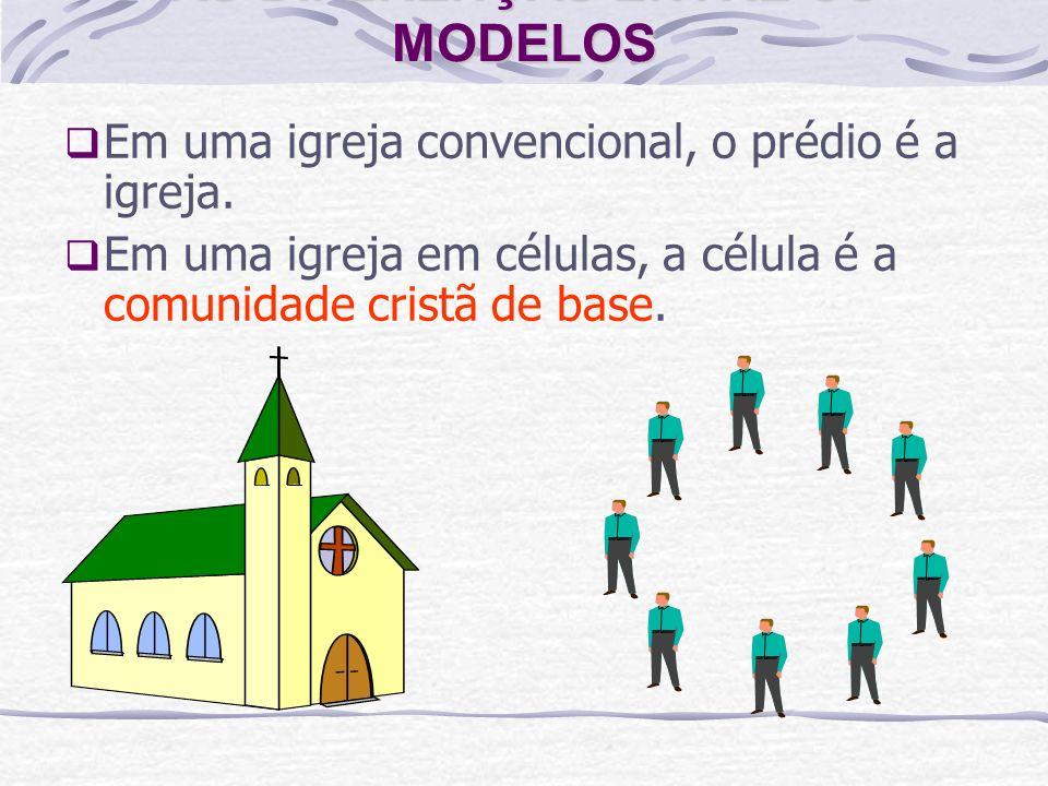 AS DIFERENÇAS ENTRE OS MODELOS