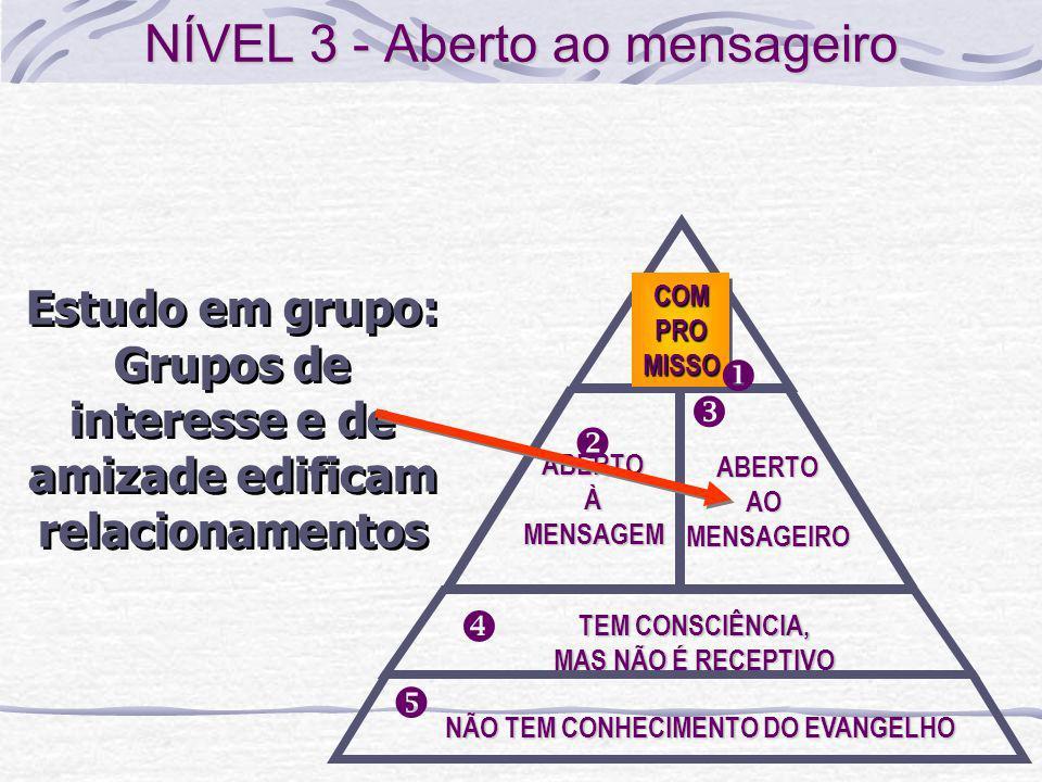 NÍVEL 3 - Aberto ao mensageiro