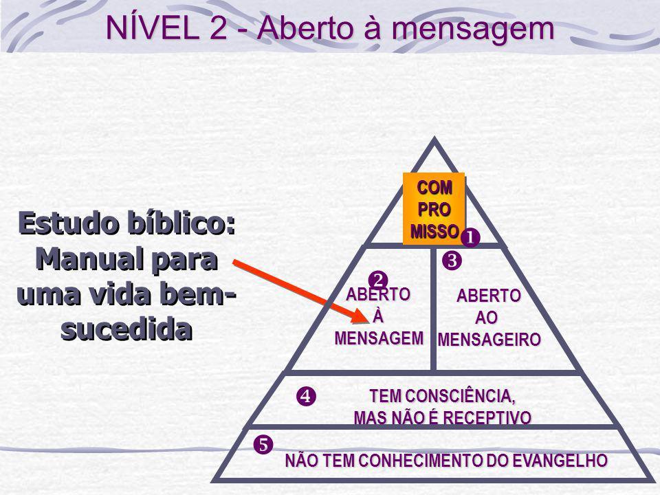 NÍVEL 2 - Aberto à mensagem