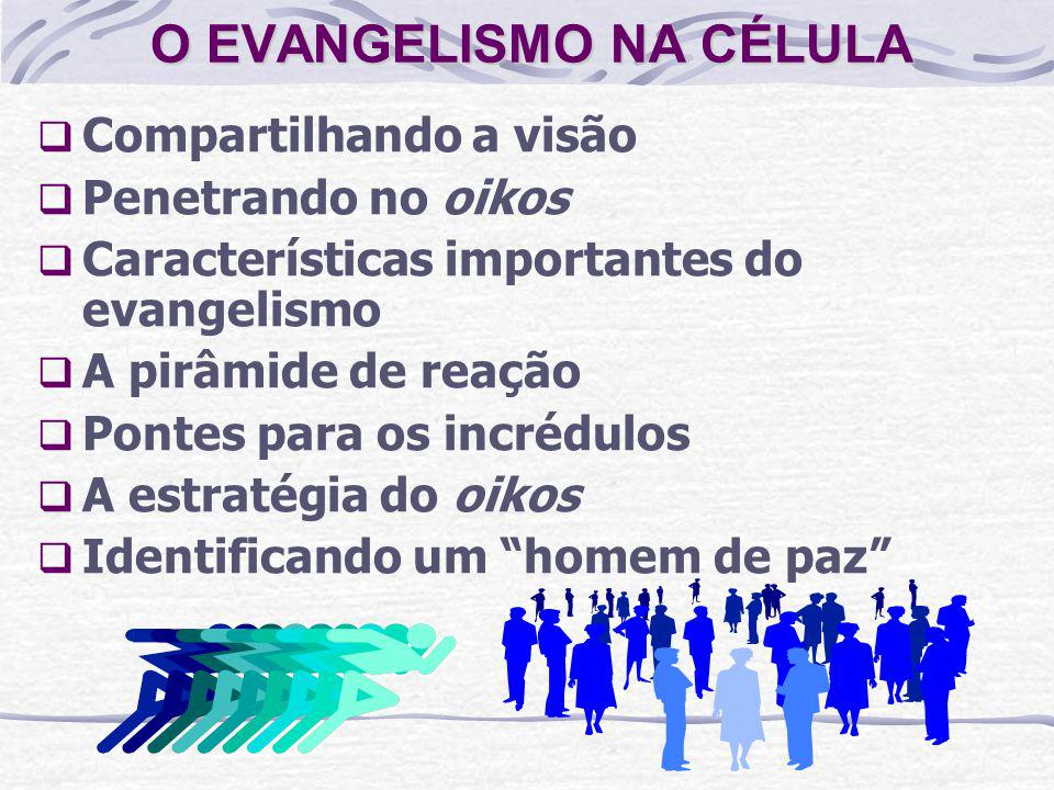 O EVANGELISMO NA CÉLULA