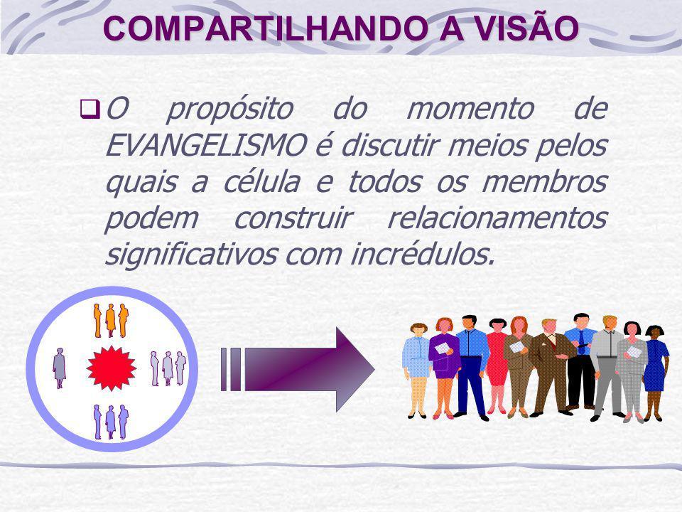 COMPARTILHANDO A VISÃO