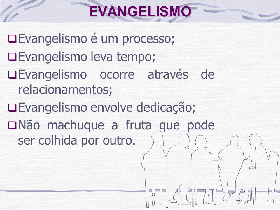 CARACTERÍSTICAS DO EVANGELISMO
