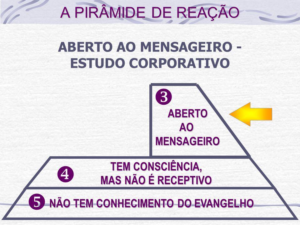ABERTO AO MENSAGEIRO - ESTUDO CORPORATIVO