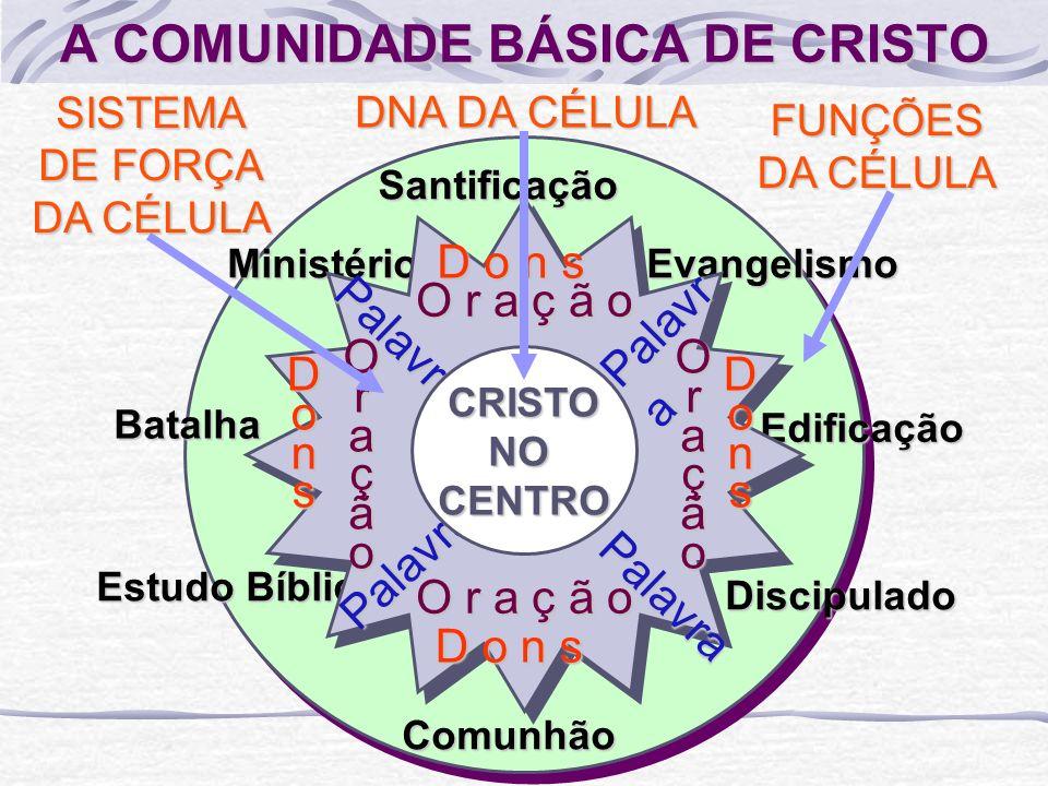 A COMUNIDADE BÁSICA DE CRISTO