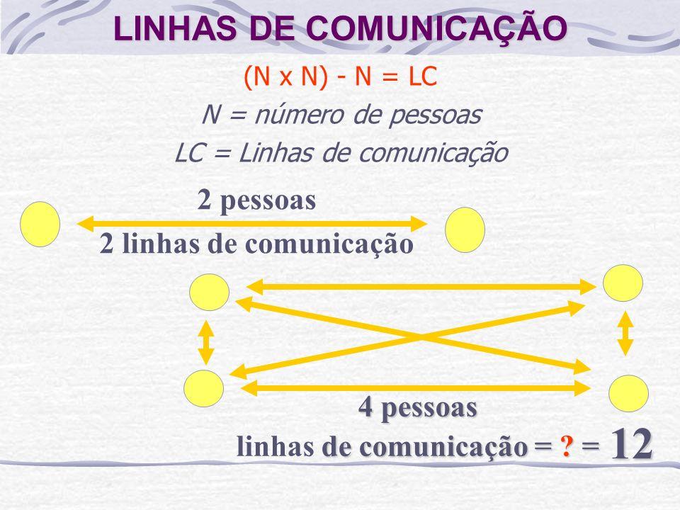 linhas de comunicação = =