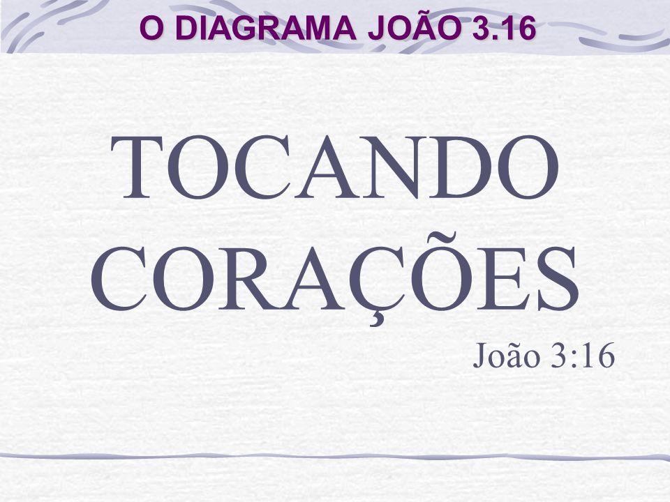 O DIAGRAMA JOÃO 3.16 TOCANDO CORAÇÕES João 3:16