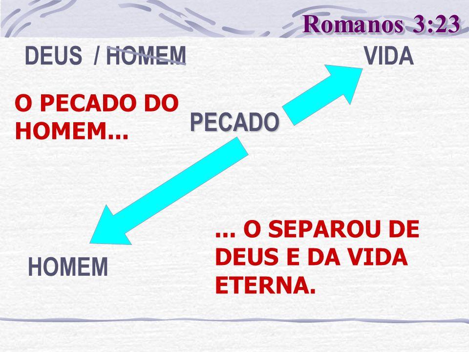 Romanos 3:23 DEUS / HOMEM VIDA PECADO HOMEM O PECADO DO HOMEM...