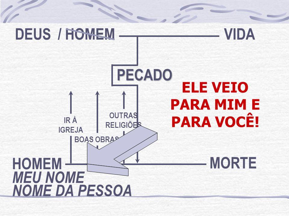 HOMEM DEUS / HOMEM PECADO VIDA MORTE MEU NOME NOME DA PESSOA ELE VEIO